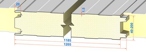 Стеновые панели с утеплителем PIR
